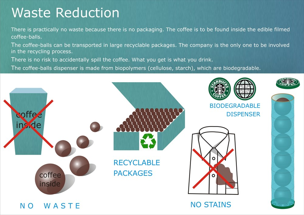 8waste reduction bigger