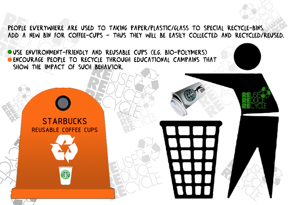 jovoto / REuse/REduce/REcycle / Drink Sustainably / betacup