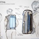 CLIPBOARD BAG