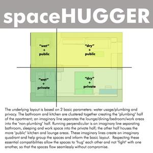 SpaceHugger