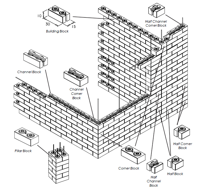 Compressed Earth Block Design : Jovoto geopolymer ceb house the