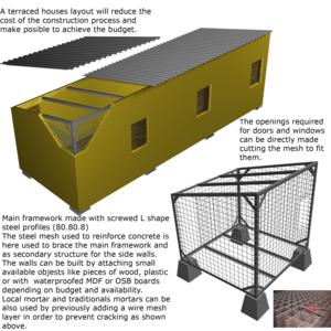 Steel mesh framework