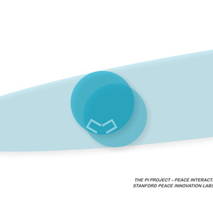 Pi (Peace Cluster, Peace Interactive)