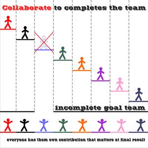 winners collaborate