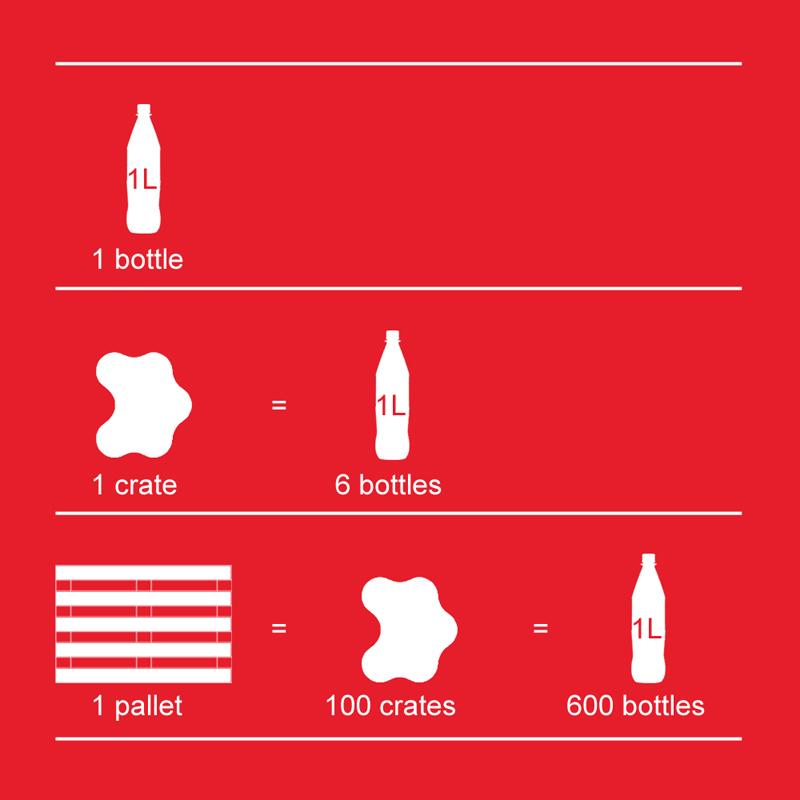 Coca cola cloud diagram solid 6l bigger