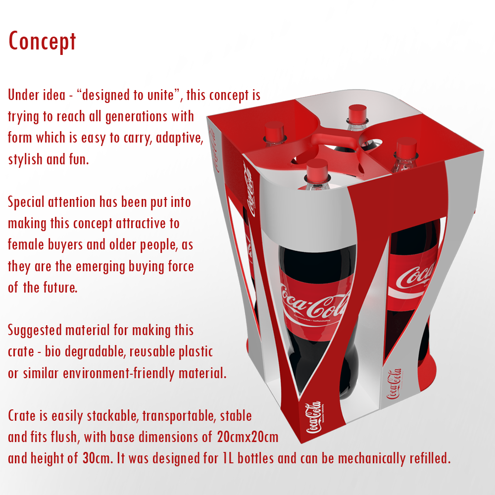coca cola selling concept The marketing mix is a standard strategic tool used to formulate a plan for product development and promotions examining the mix for a successful company like coca-cola can help a business leader understand the dynamics and synergy involved between the four core elements -- product, place, price and promotion.