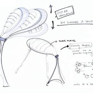 Garden Ventilation Fan - The balance of nature