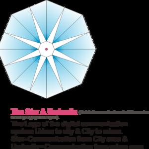 STAR & UMBRELLA (Communication facilities between Urban and Cities)