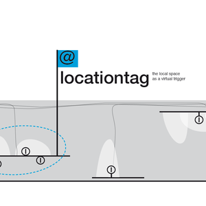 locationtag - the local space as virtual trigger