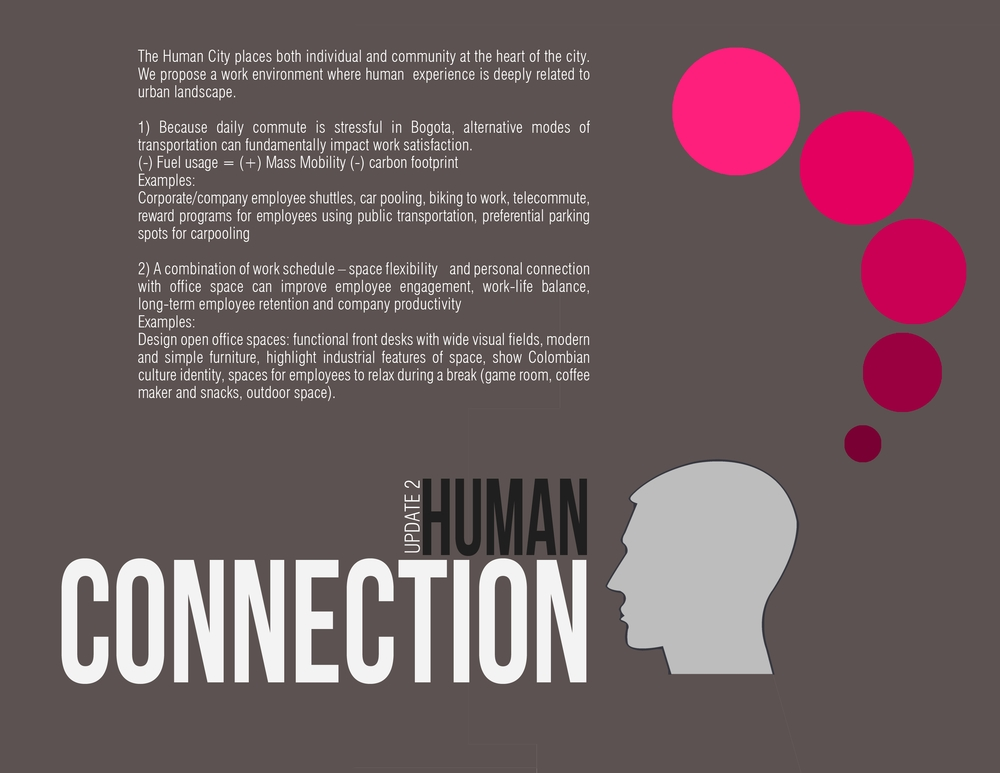 jovoto human concepts of spaces world s best workspace prodigy