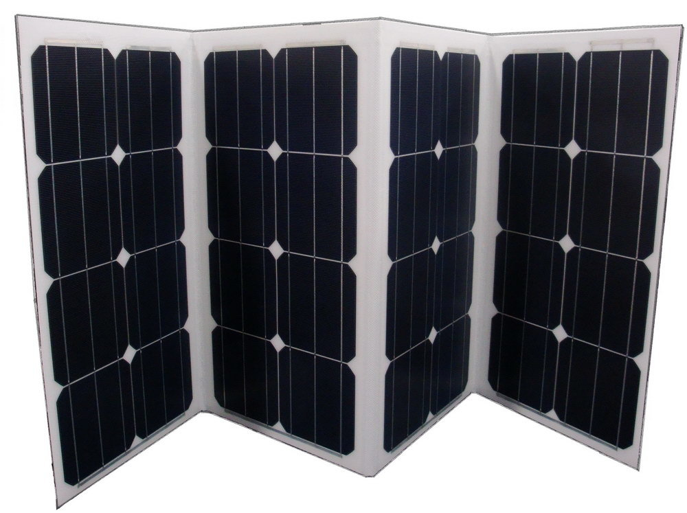 Sbm folding panels bigger