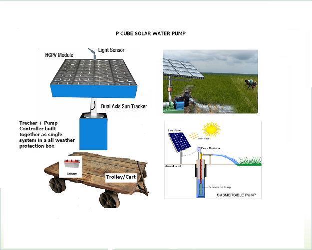 Pcube solar water pump page 2 bigger