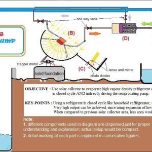 solar pump 2;  using refrigerant as working fluid