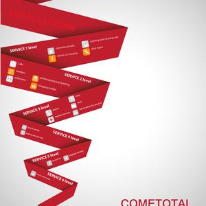 cometotal