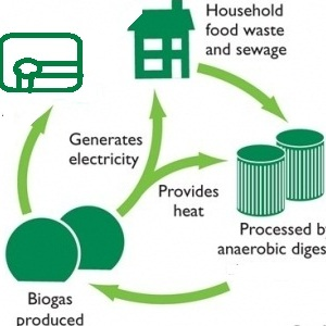 Biogas from food waste for water irrigation pump