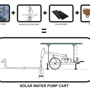 SOLAR WATER PUMP CART