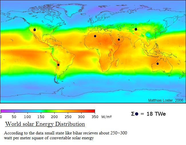 Solar land area bigger