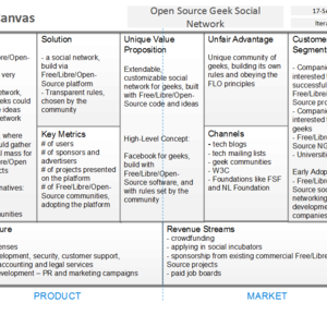 Social network for geeks, build over the Free/Libre/Open-Source principles