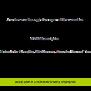 SWOT analysis - Jovoto through the eyes of the creative