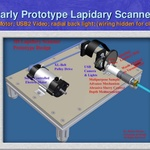 3D Lapidary Scanner - (3D Solid Scanner ... not just external shapes)