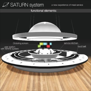 SATURN system and MARS app