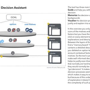 Digital Decision Assistant