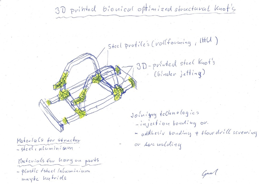 jovoto / bionical spaceframe knots / Print your Buzz / Volkswagen