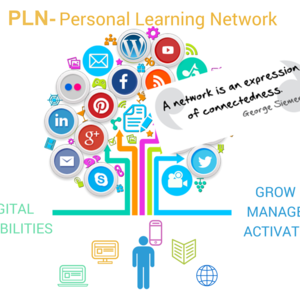 PLN-Personal Learning Network